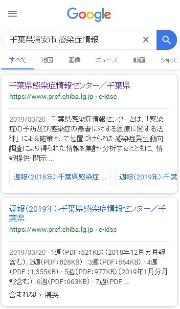 千葉県浦安市 感染症情報の検索結果