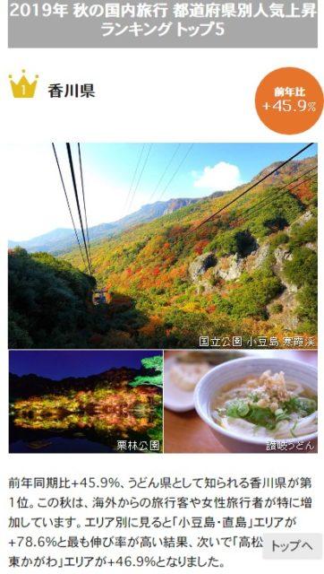 2019年 秋の国内旅行 都道府県別人気上昇ランキング トップ5 第一位香川県